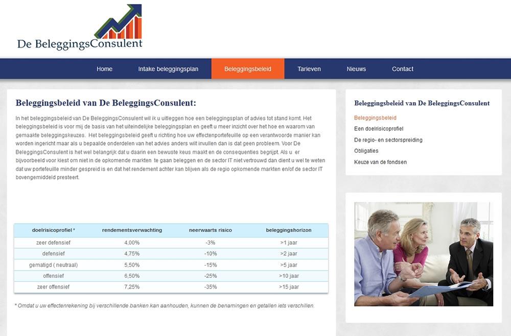 Financieel beleggingsadvies